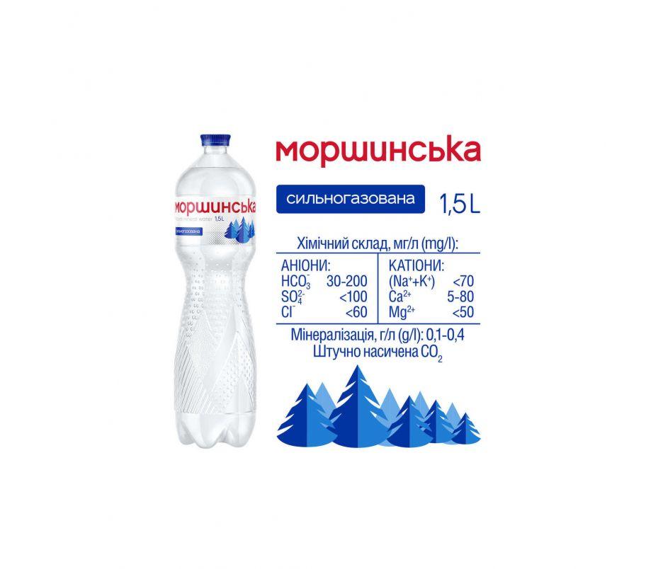Моршинская мин. вода газ 1,5л